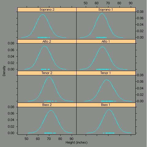 lattice.histogram3.png
