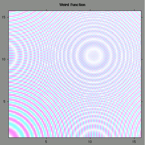 lattice.levelplot1.png