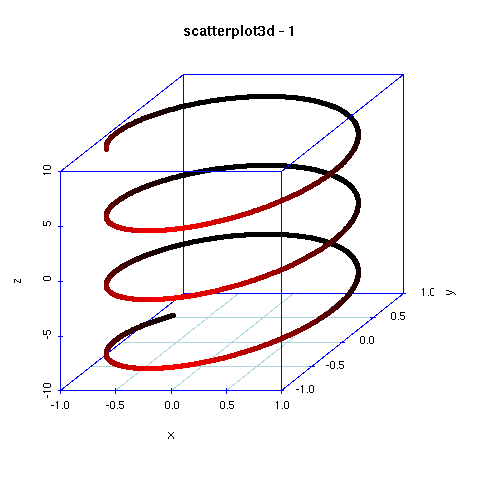 scatterplot3d1.png