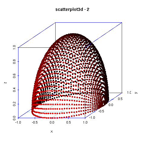 scatterplot3d2.png