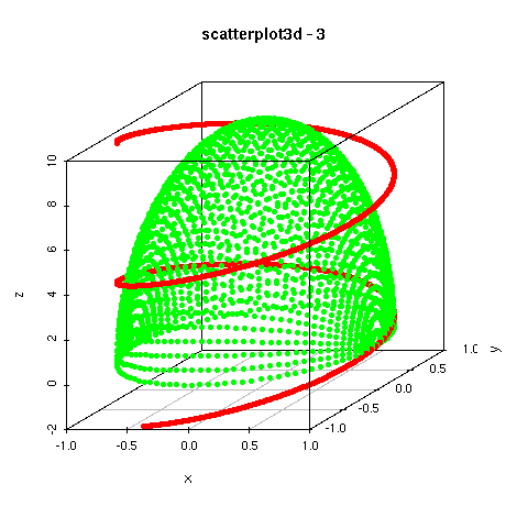 scatterplot3d3.png