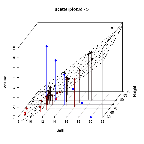 scatterplot3d5.png