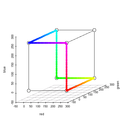 scatterplot3d6.png