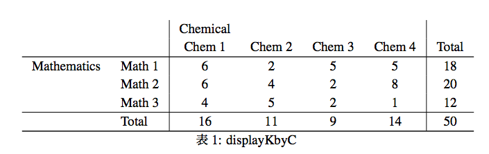 displayKbyC.png