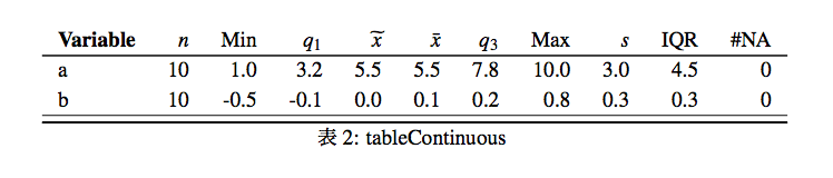 tableContinuous.png