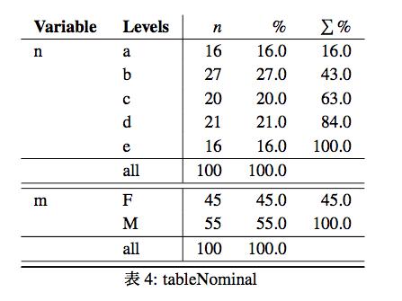tableNominal.png