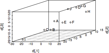 scatterplot3d-example.png
