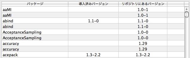 double_pkg_instlr.jpg