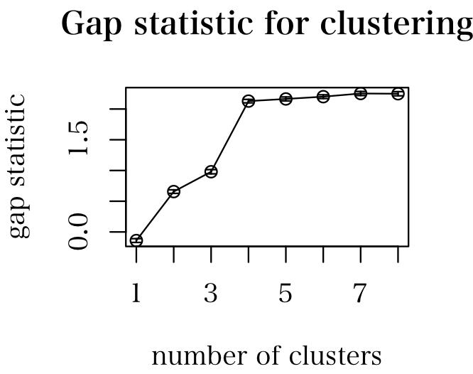 gapstat.png
