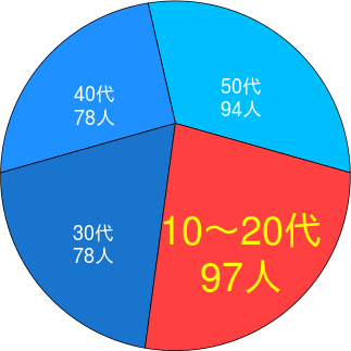 20120131a.png