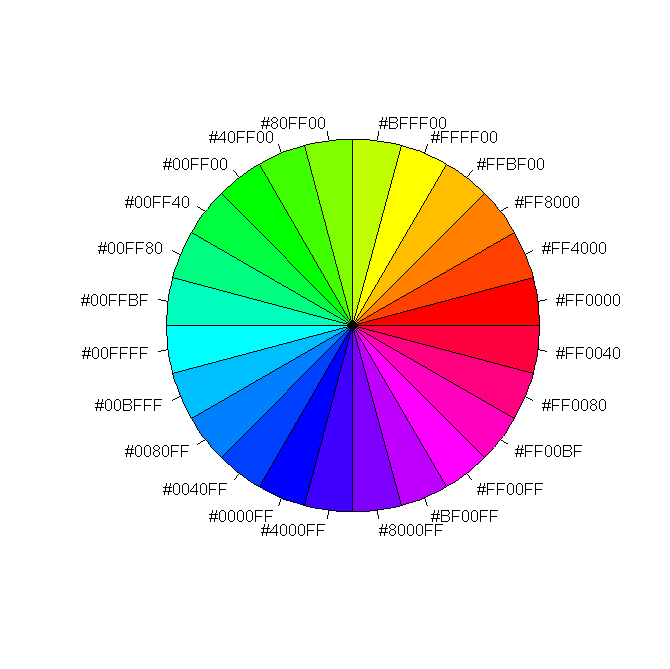 colorpie.png