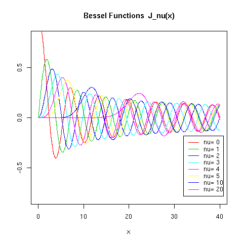 bessel2.png